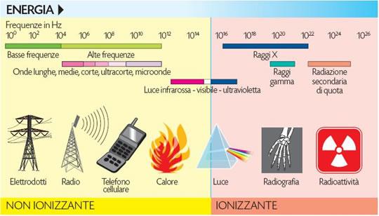 Bloqueador telefono - de que esta hecho el bloqueador solar